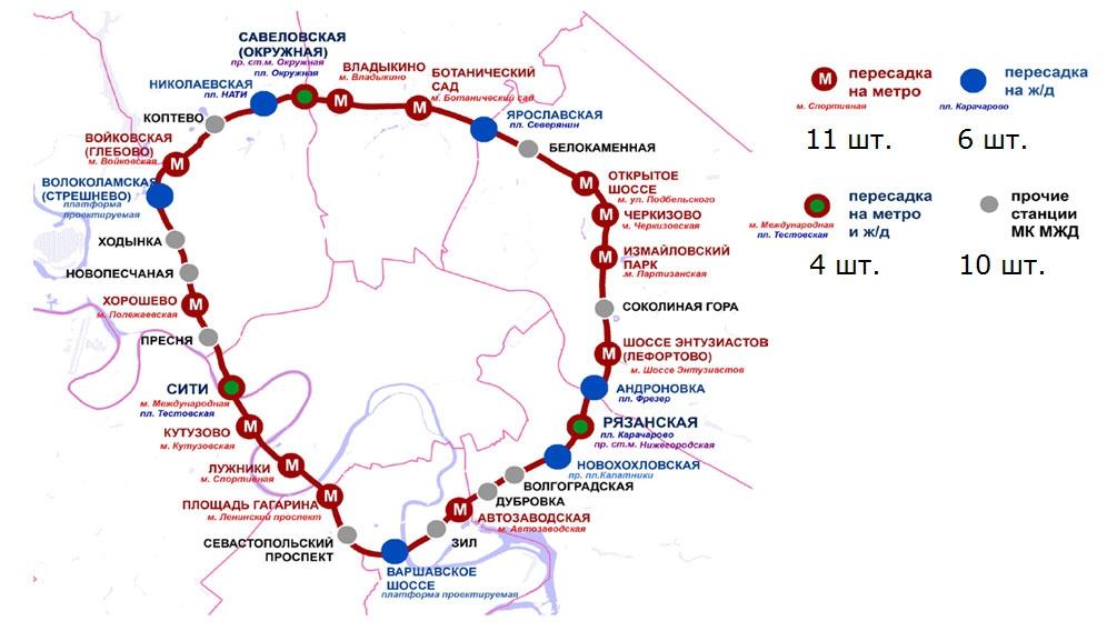Москва привлечет в строительство ТПУ 300 млрд руб. инвестиций