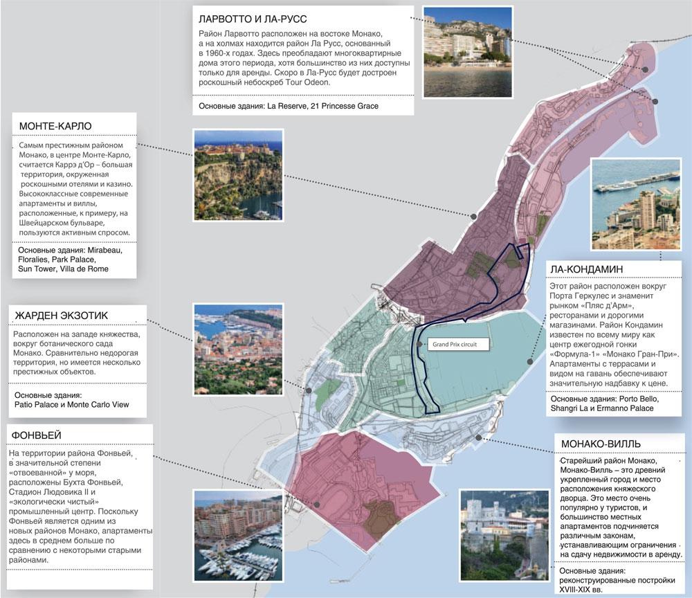 Недвижимость в Монако: тихая гавань для инвесторов
