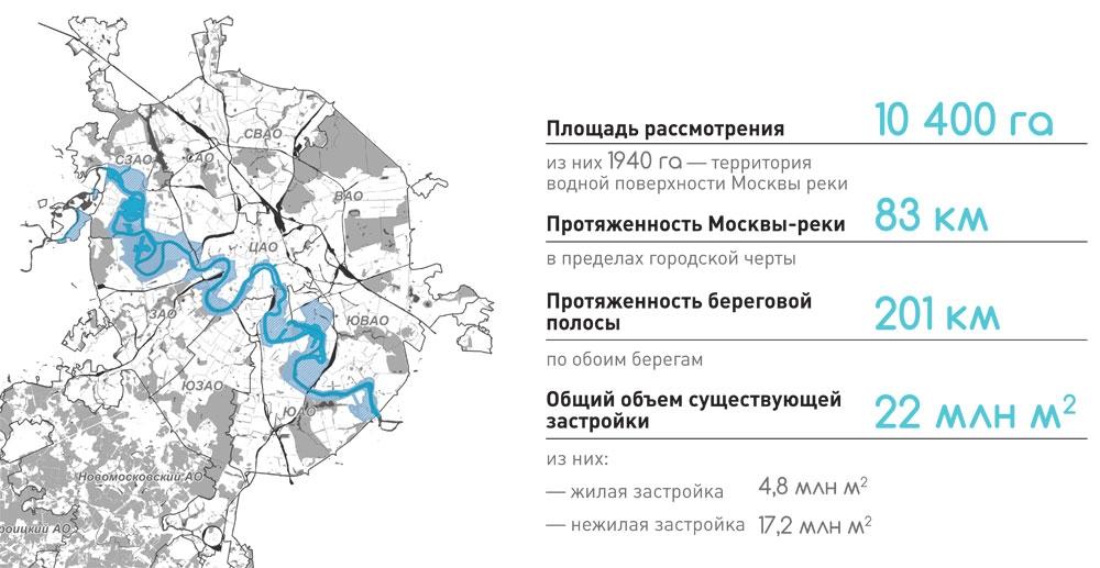 Как повлияет развитие Москвы-реки на рынок недвижимости в столице