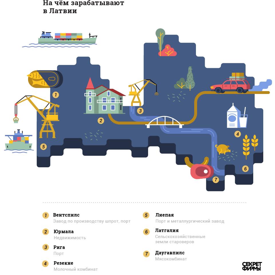 Экономика - Латвийская и Мировая Экономика • Re: Латвия, её реформы и скрытый креативный класс